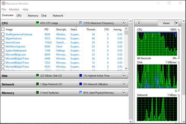 Cómo usar Resource Monitor en Windows 10