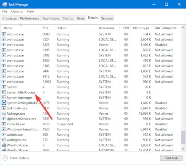 Pourquoi le processus d'inactivité du système Windows utilise-t-il des ressources élevées?